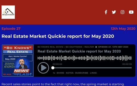 Real Estate Market Quickie report for May 2020