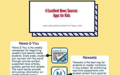 Kids Friendly News Websites