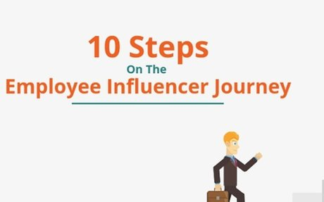 10 Steps On The Employee Influencer Journey [Infographic] #EmployeeInfluencer