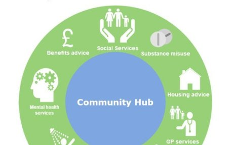 The pros and cons of probation community hubs