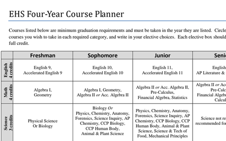 Course Planner-Four Year.pdf