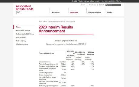 ABF Interim Results Announcement
