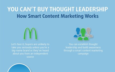 How To Build B2B Thought Leadership With Content Marketing #ThoughtLeadership