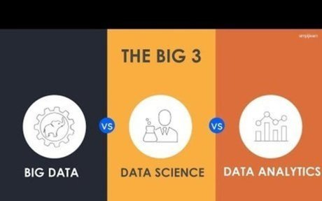 Weekly JAAGNet Big Data Community Blog News Feed - 03.02.20