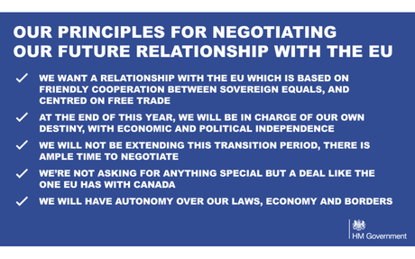 The Future Relationship between the UK and the EU